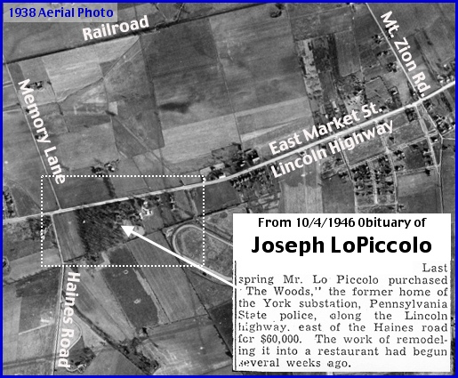 1938 Aerial Photo of East Market Street in Springettsbury Township (From 3/19/1938 Penn Pilot Historic Aerial Photo; Notations in White added by S. H. Smith 2013)