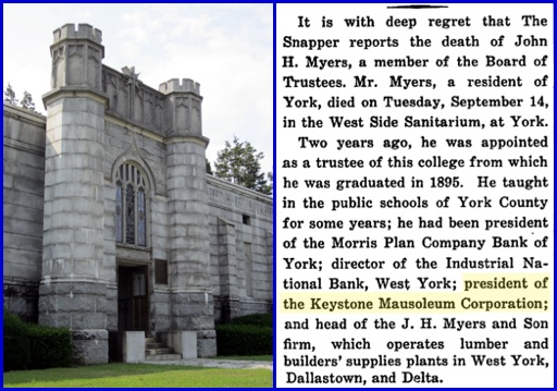 Left side is Exterior of Keystone Mausoleum at Mt. Rose Cemetery (2013 Photo, S. H. Smith); Right side is Article on the Death of John H. Myers that appeared in the September 24th 1937 issue of The Millersville Snapper.