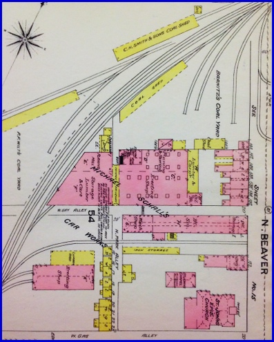 Section of 1887 Fire Insurance Map for York, PA (From Collections of Penn State Map Room)