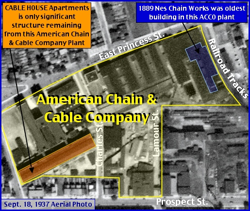 1937 Aerial Photo showing buildings and boundary of American Chain & Cable Company Plant along East Princess Street in York, PA (9/18/1937 Aerial Photo from Penn Pilot; Annotations added by S. H. Smith, 2014)
