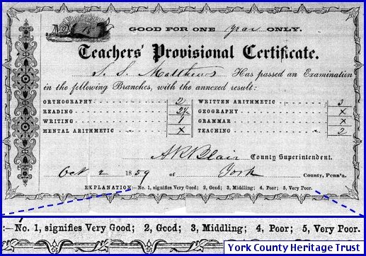York County Teachers' Provisional Certificate for Samuel S. Matthews during 1859; with Zoomed-In Explanation of Grading at the Bottom (From Collections of York County Heritage Trust)