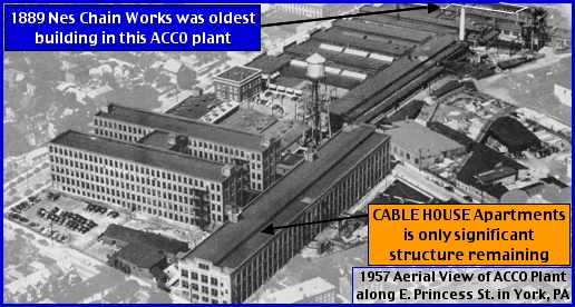American Chain and Cable Company plant along East Princess Street in York, PA (Source: York, Pennsylvania, A Dynamic Community Forges Ahead, 1957; Annotations by S. H. Smith, 2014)
