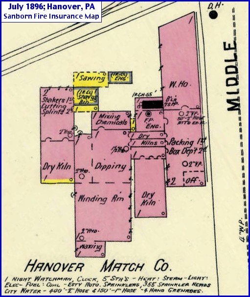 13 Hanover Match Company Largest Employer In Hanover During 1899