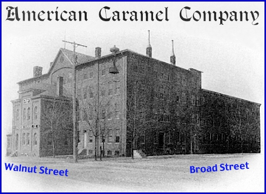 York Plant of American Caramel Company (From 1904 Ad in Collections of S. H. Smith; Street names added by S. H. Smith, 2015)