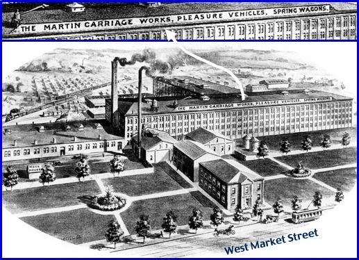 Birdseye View of the Martin Carriage Works in West York (Catalog No. 26, of 1910; From Collections of York County Heritage Trust)