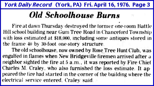 Old Schoolhouse Burns article about Battle Hill Schoolhouse in Chanceford Township (York Daily Record, April 16, 1976. Page 3; Microfilms at York County Heritage Trust)