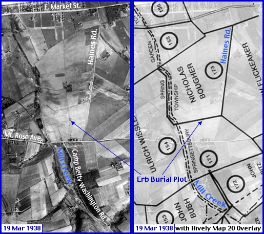 Side by Side Comparison of 1938 Aerial Photo of Southernmost Region in Springettsbury Township and Neal Otto Hively MAP 20 (Annotations by S. H. Smith, 2015)