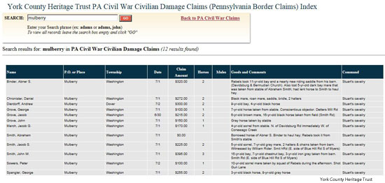 Mulberry Civil War damage claimants.  Scott Mingus database for York County Heritage Trust.  See below for link.