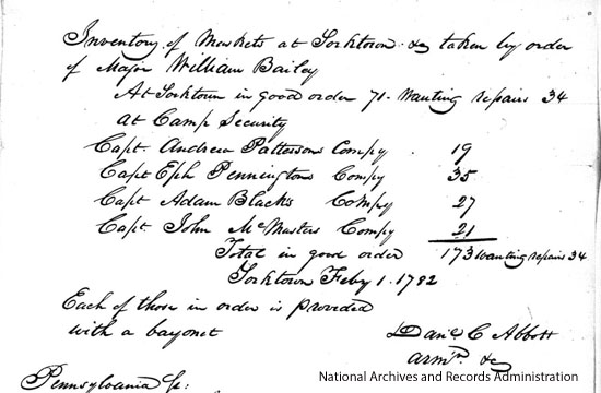 Document showing rifles available to each company of guards at Camp Security, February 1782
