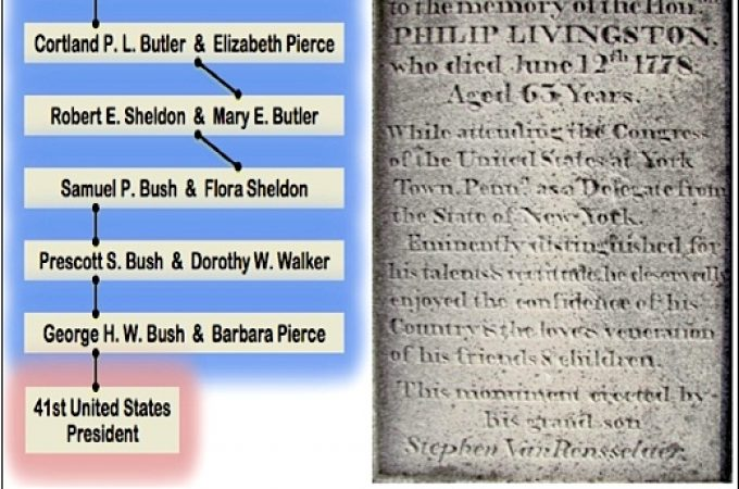 George Bush's relation to Livingston buried in York's Prospect Hill Cemetery