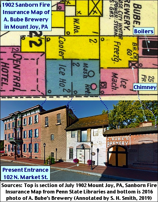 Top is section of July 1902 Mount Joy, PA, Sanborn Fire Insurance Map from Penn State Libraries and bottom is 2016 photo of A. Bube's Brewery (Annotated by S. H. Smith, 2019)